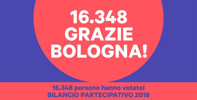 16348 voti